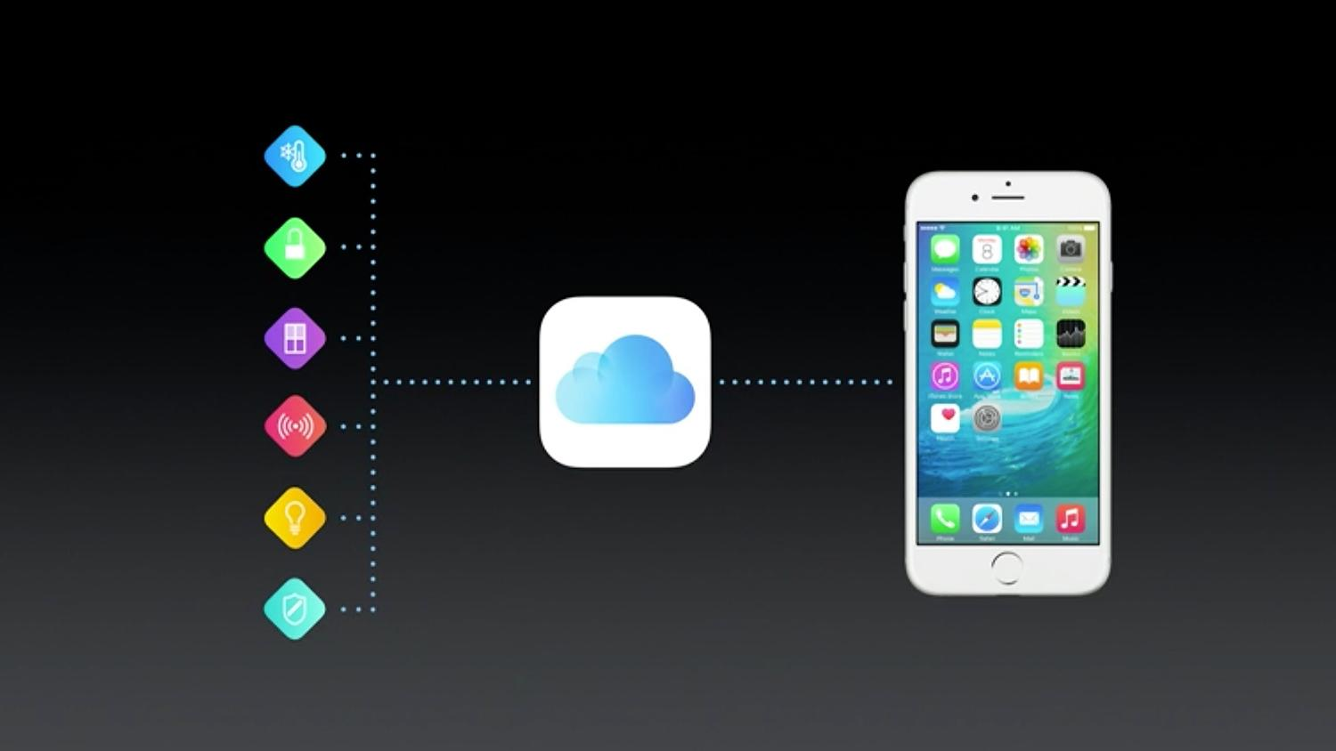 5 Things You Didn't Know Siri Could Do for You on iOS 9