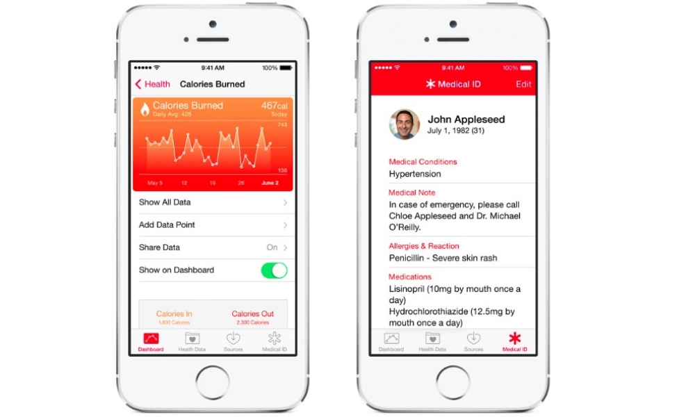 Four iPhone Apps That Could Save Your Life
