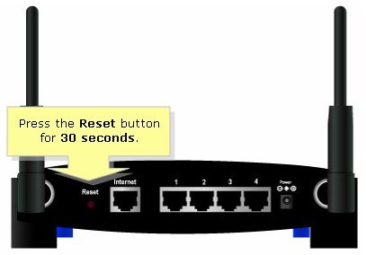 PF-how-to-reset-router
