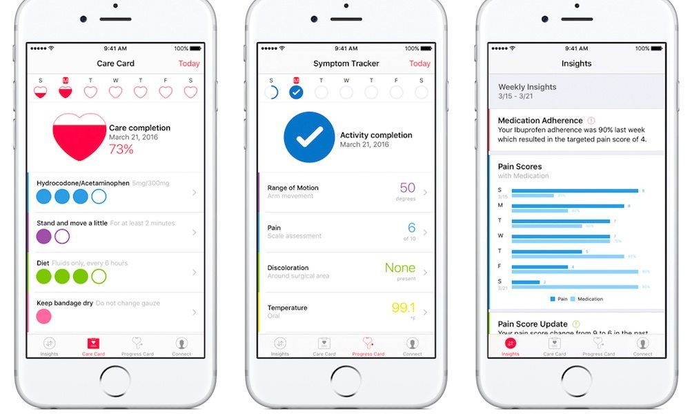 How Apple's New CareKit Is Redefining the Healthcare Industry