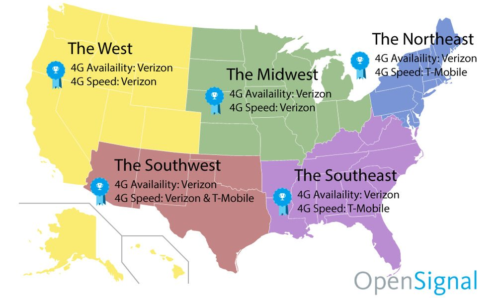 OpenSignal Verizon T-Mobile