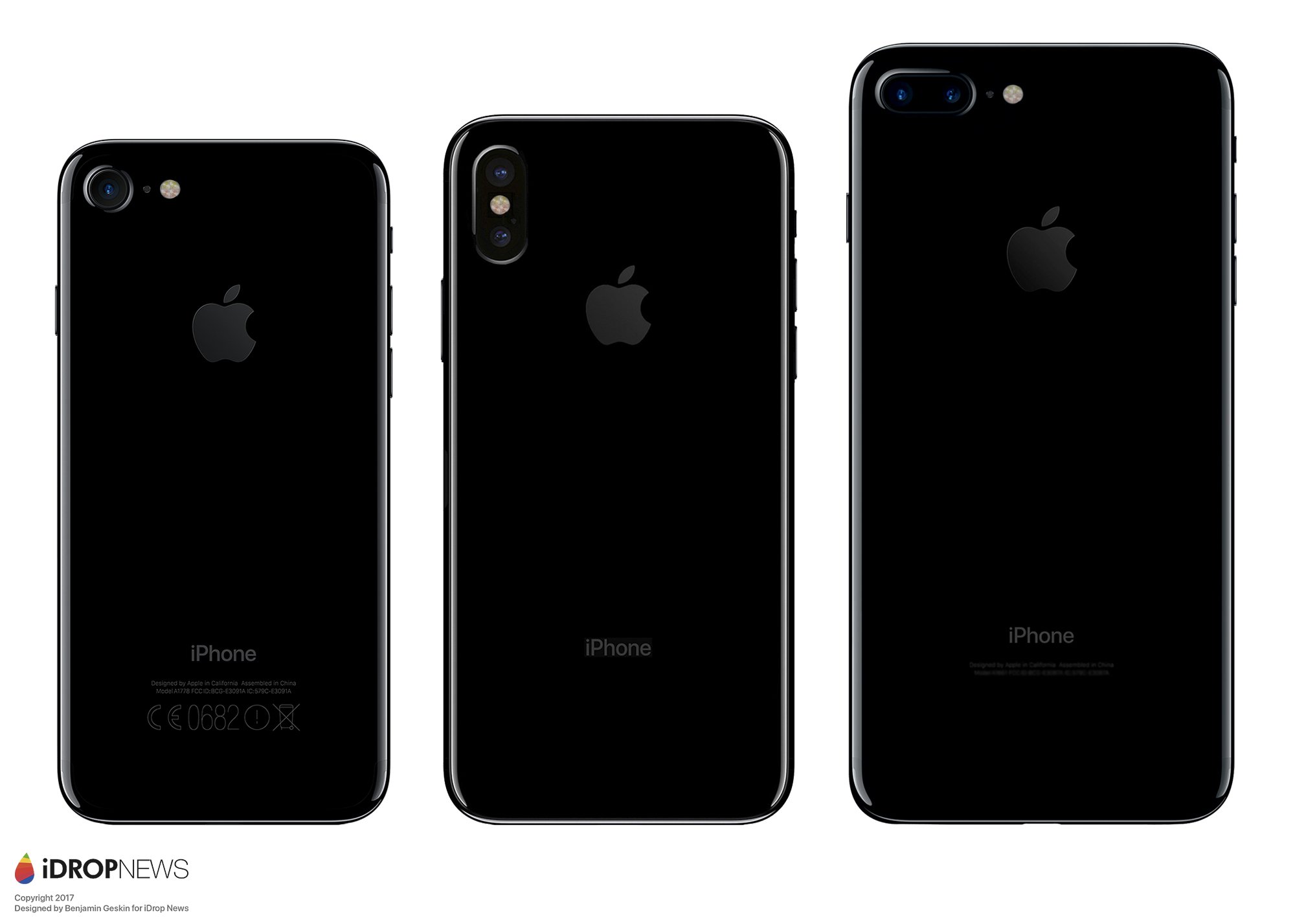 iPhone 8 Size Comparison