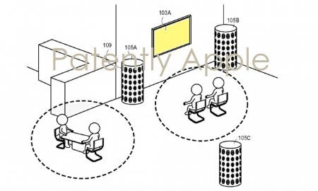 Apple Files Patent for Cutting-Edge Multi-Channel Speaker System