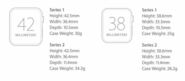 Apple Watch Thickness Series 1 Vs 2