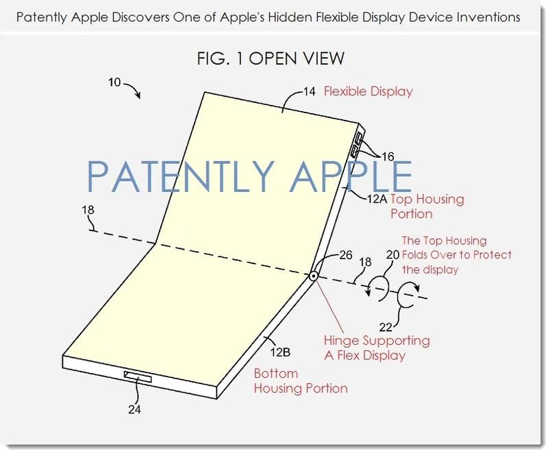 Apple Foldable Display Patently Apple