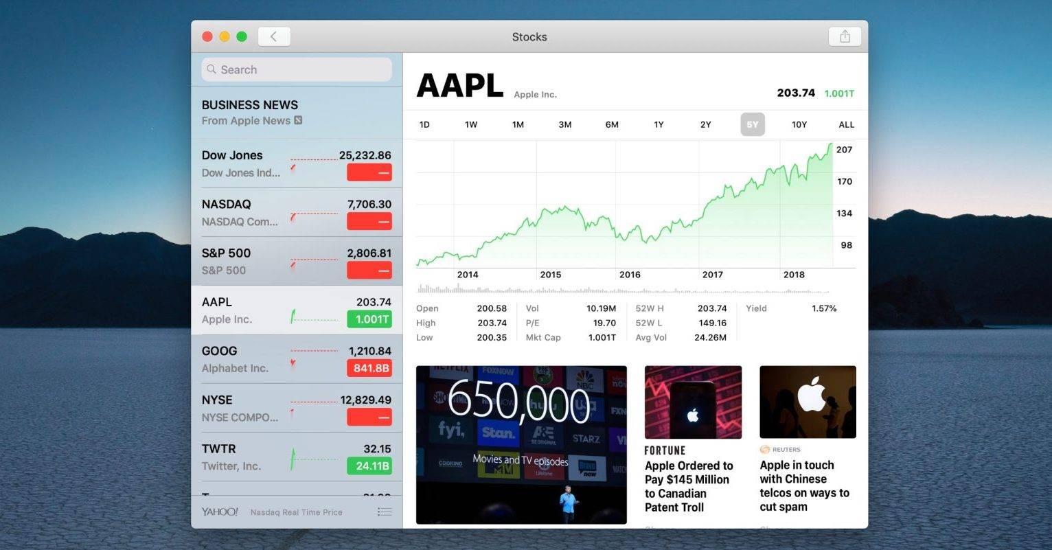 Apple I Trillion