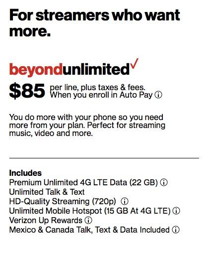 Carrier Unlimited Plans Compared: Which Plans Are Best?