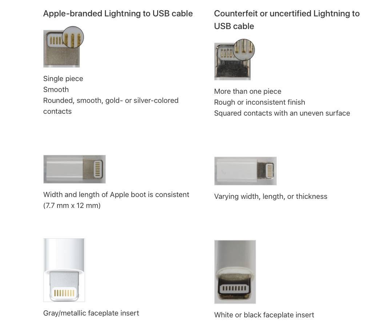 Apple Counterfeit Prevention