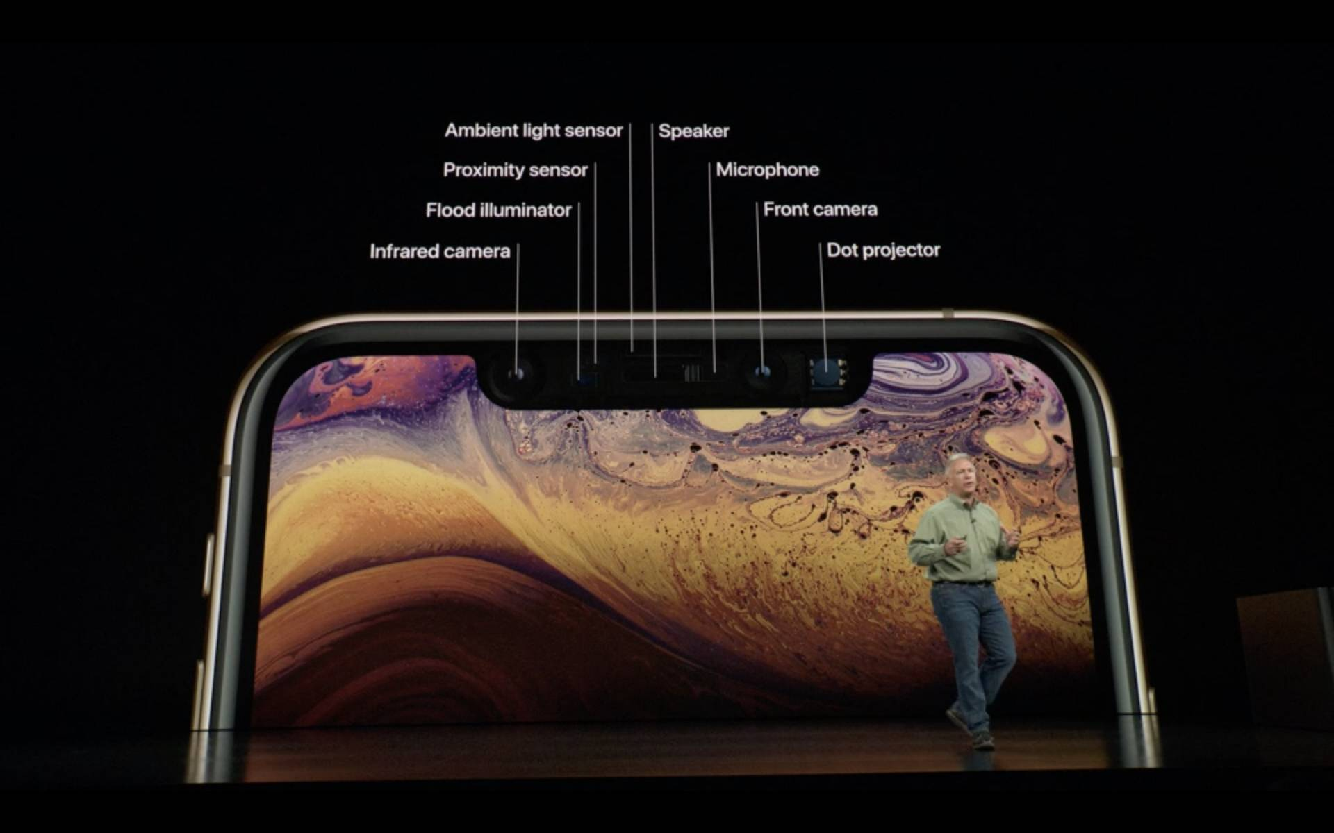 Iphone XS Max True Depth Features