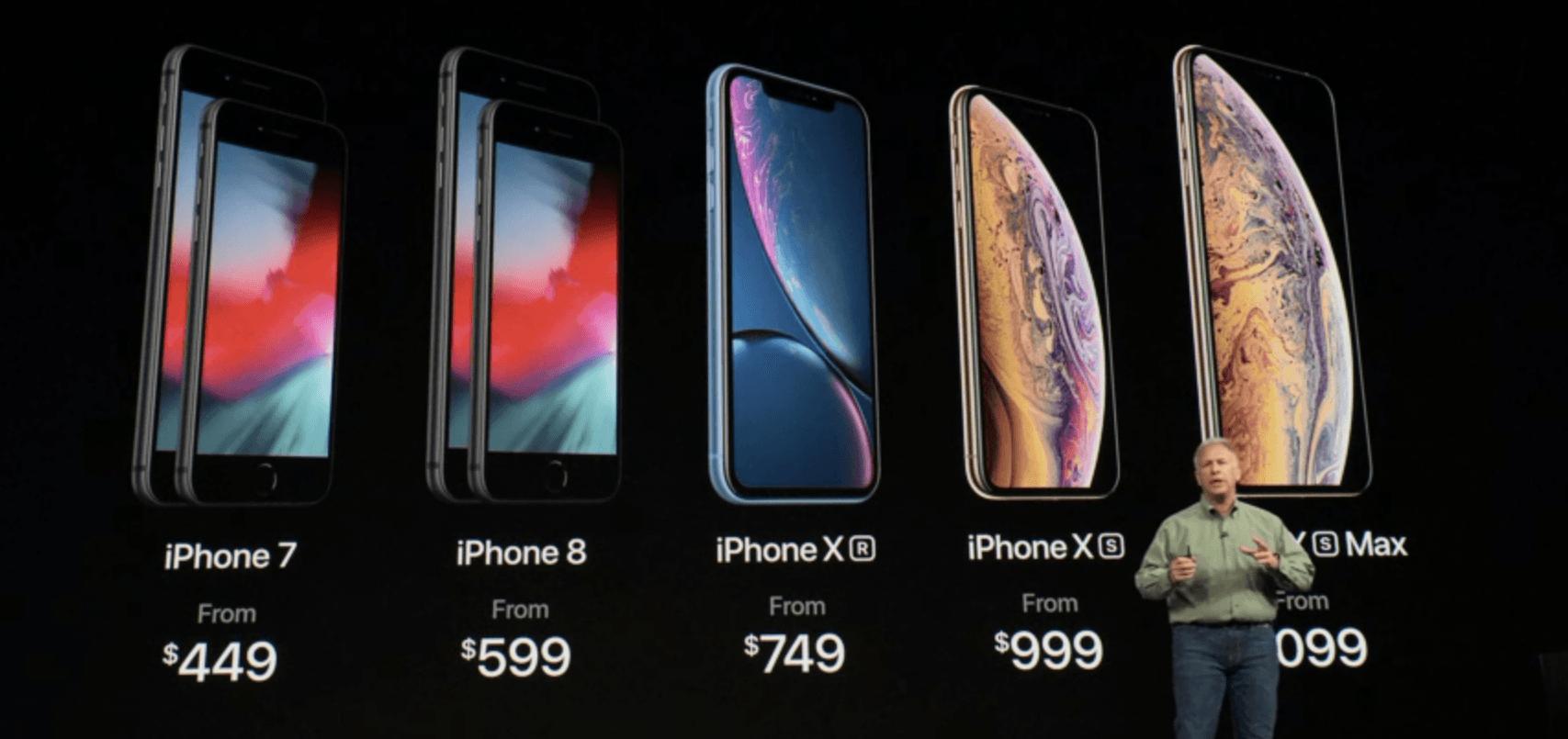 Iphonexr8