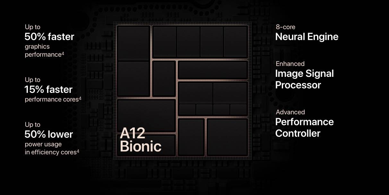 A12 Bionic Specs