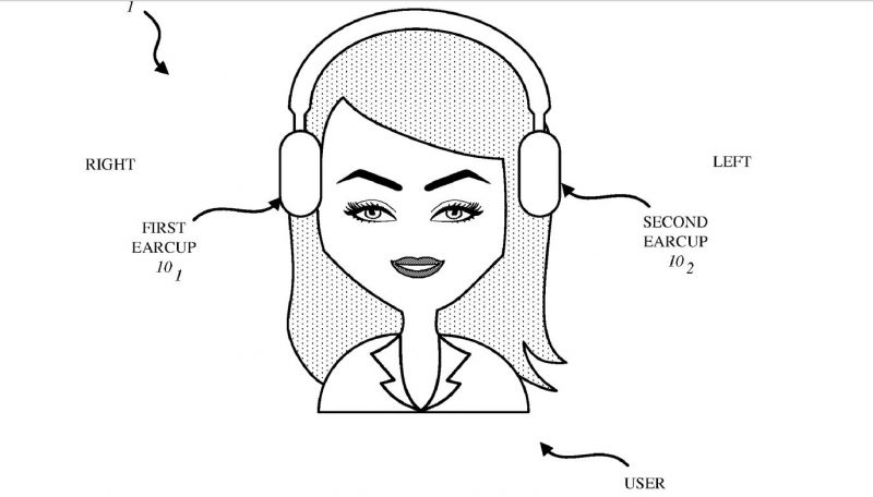 Apple Reversible Headphones Patent