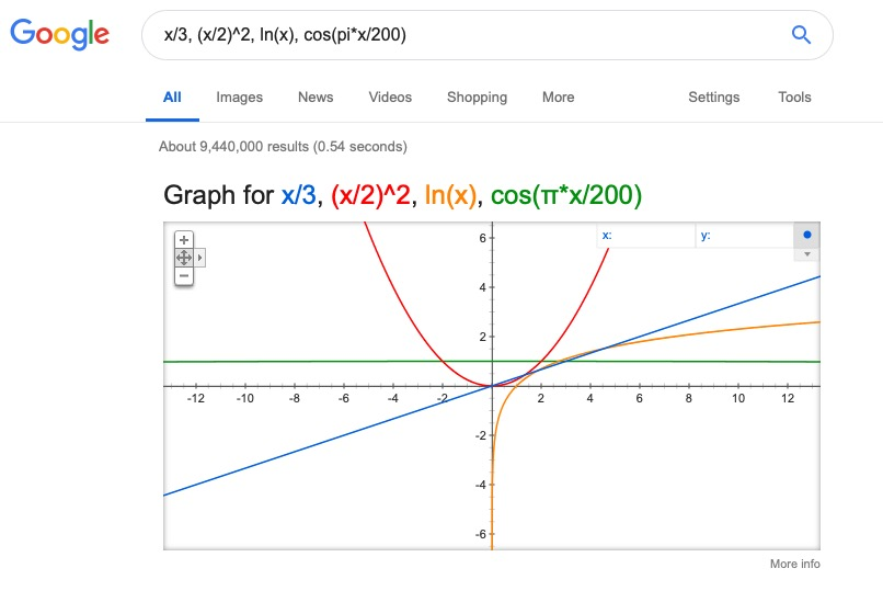 Google Graphing Calculator