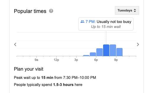 Google Wait Times