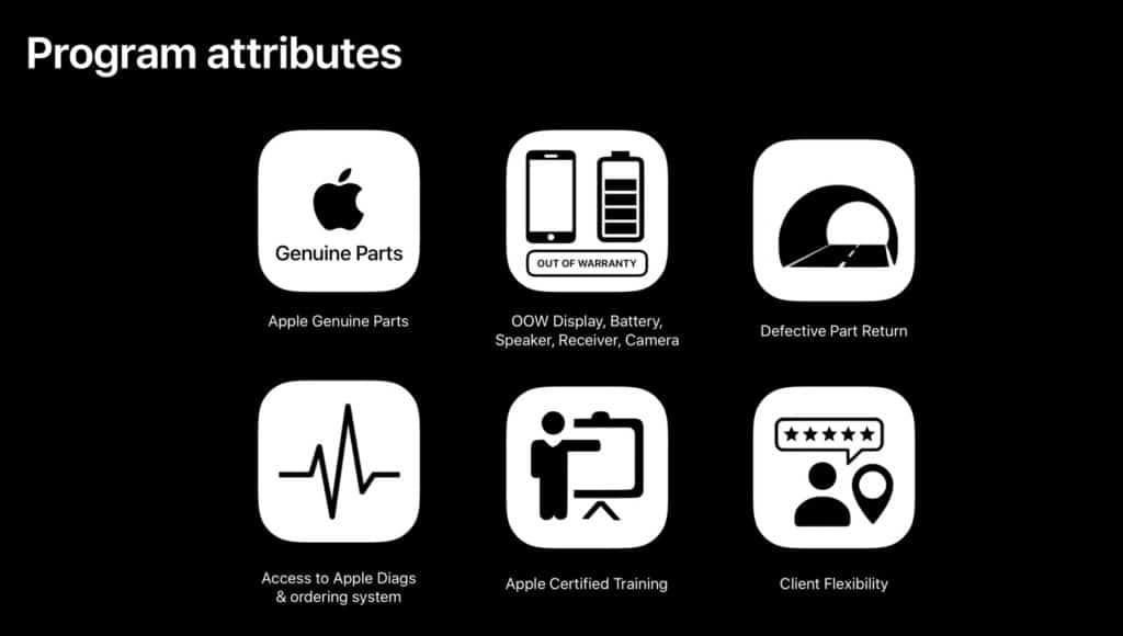Apple Righttorepair Prep