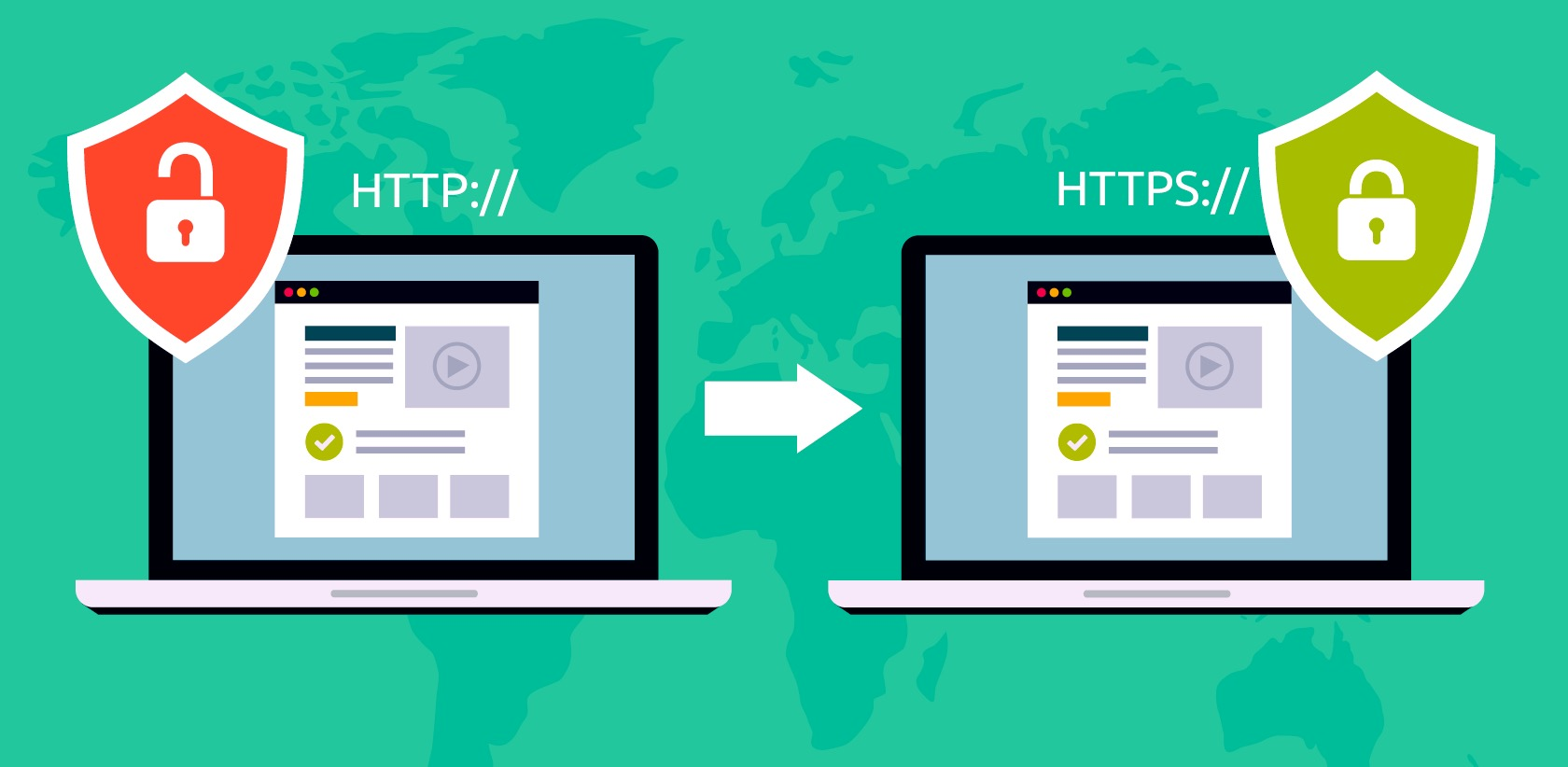 Secure Vs Not Secure Website