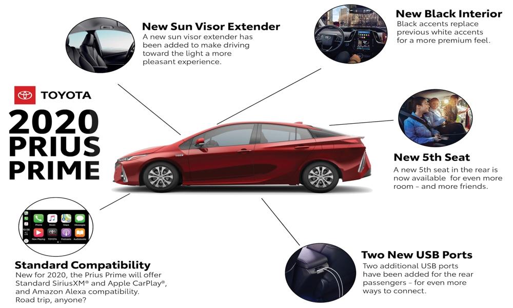 Toyota 2020 Prius Prime