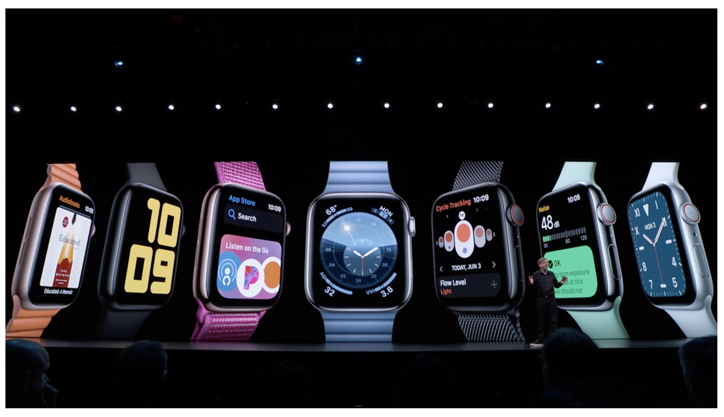 Watch Os 6 Features 5