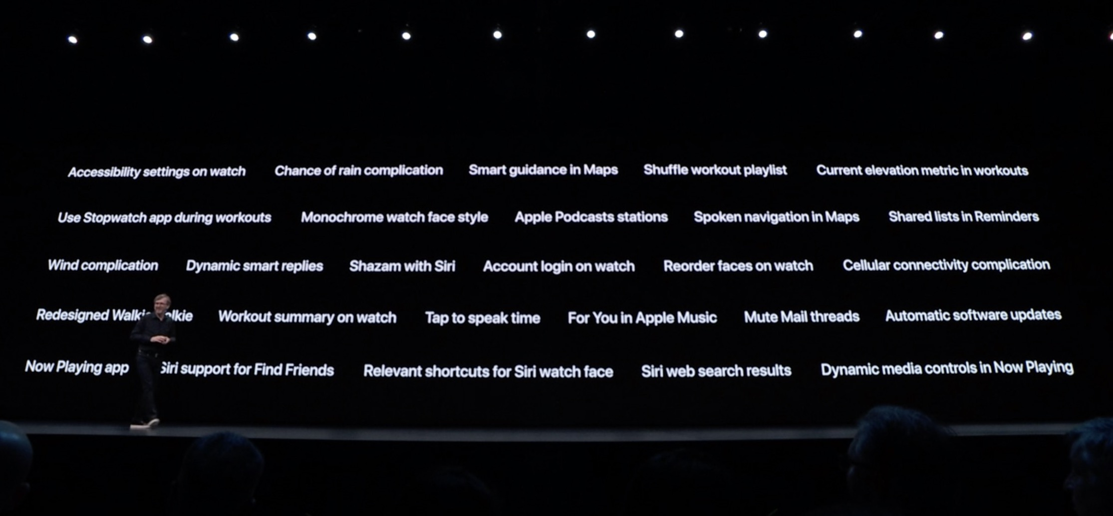 All Watch Os 6 Features