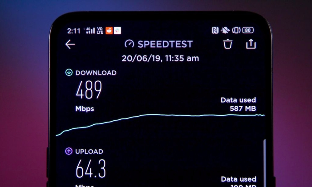 5G Speed Tests in Australia