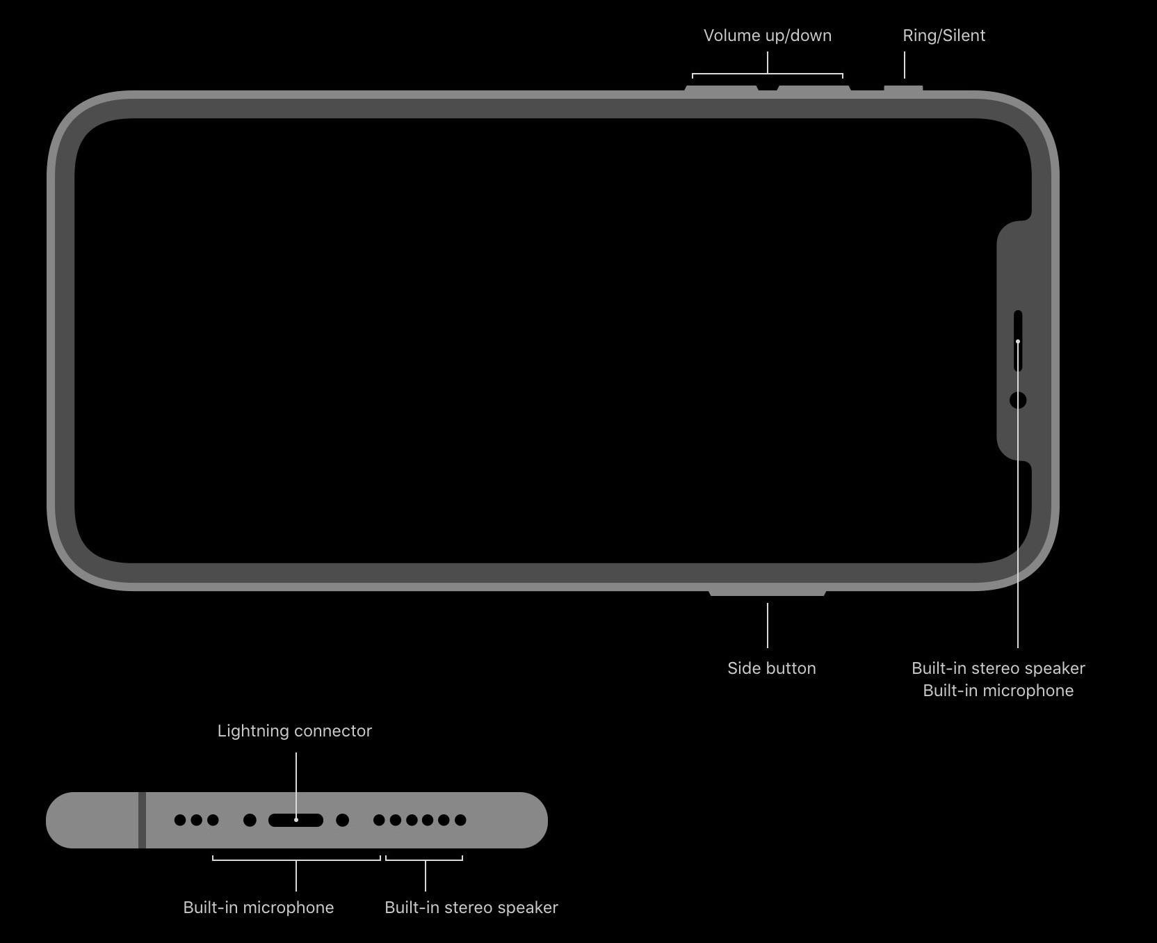 Iphone Xs Speaker Location