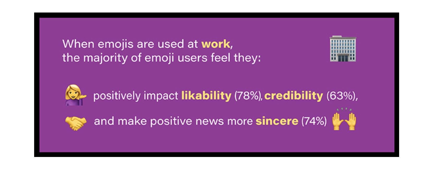 Emoji Use At Work