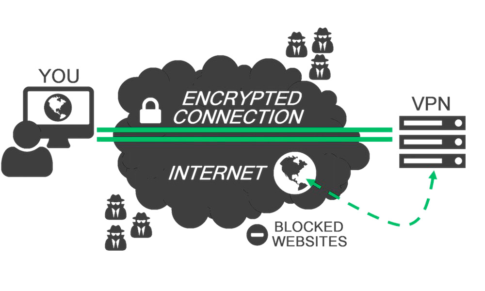 If You Bank Online, You Absolutely Must Use a VPN (Here's Why)