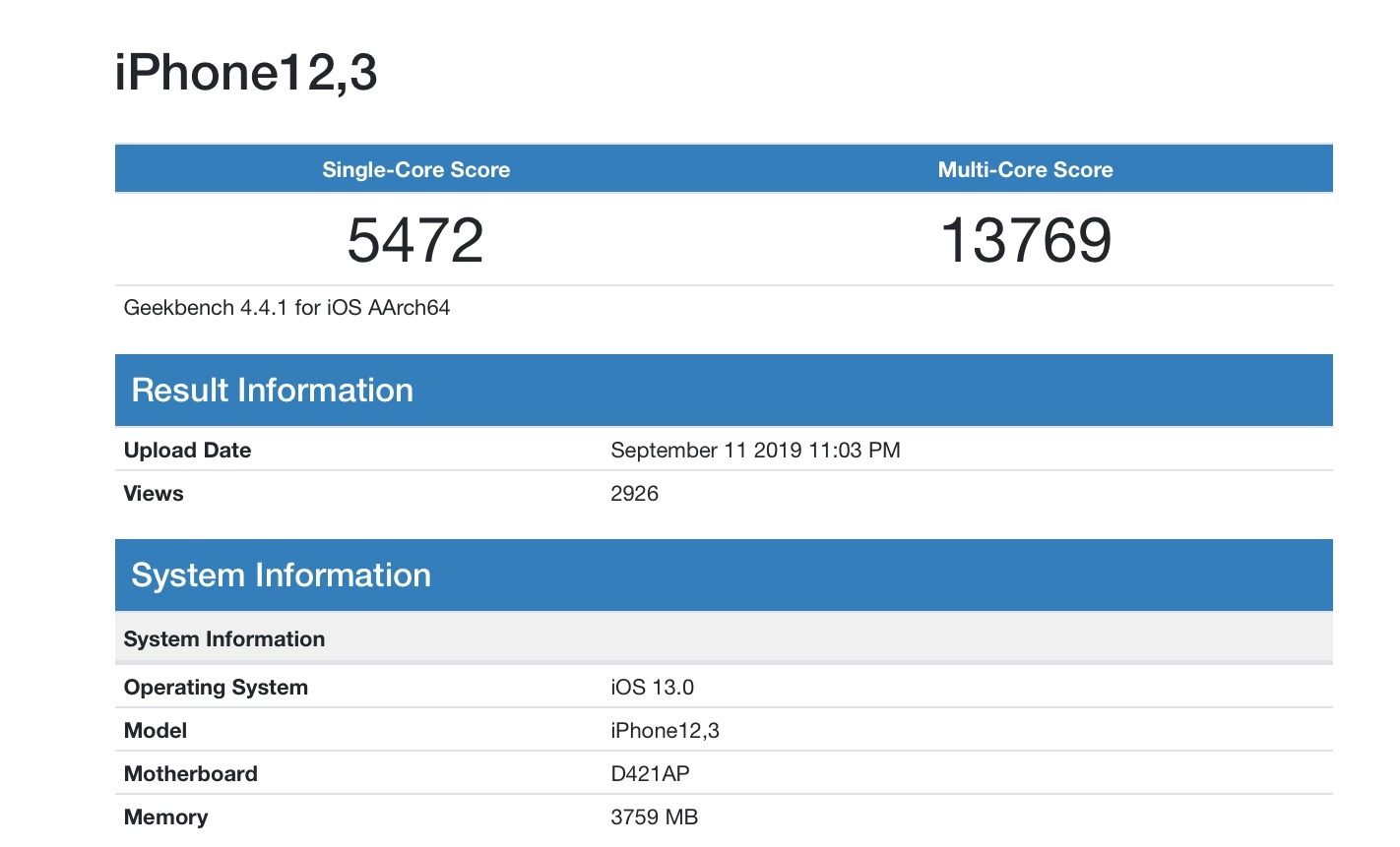 Iphone 11 Geekbench Score