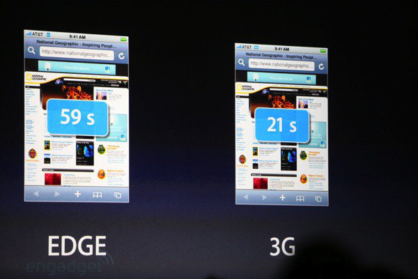 iPhone Edge vs 3G