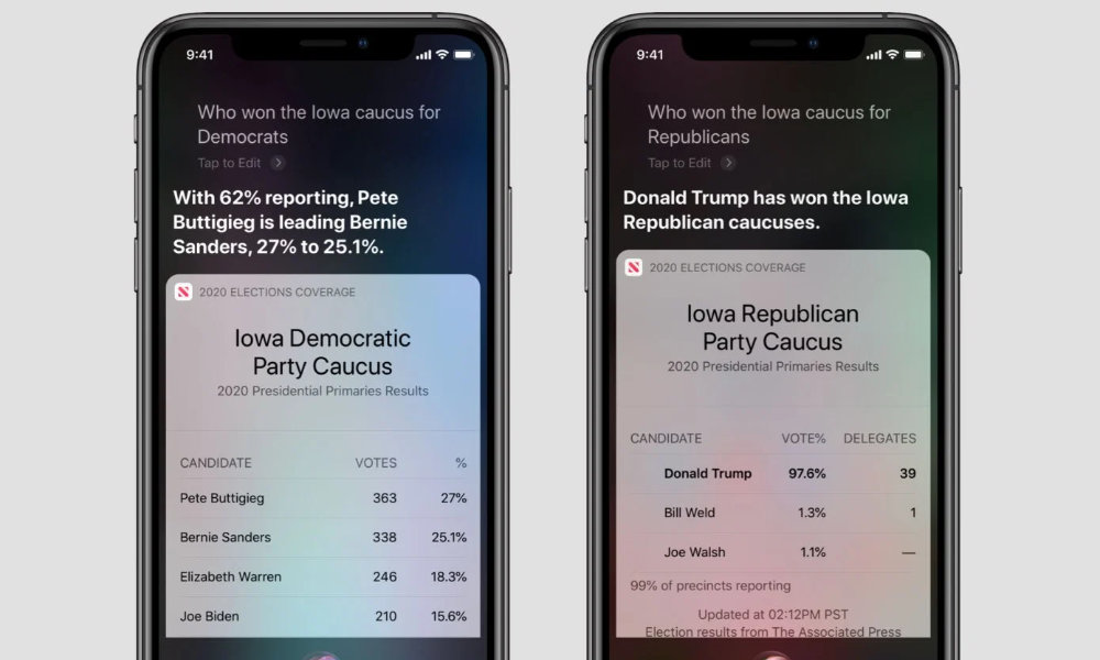 Siri election results