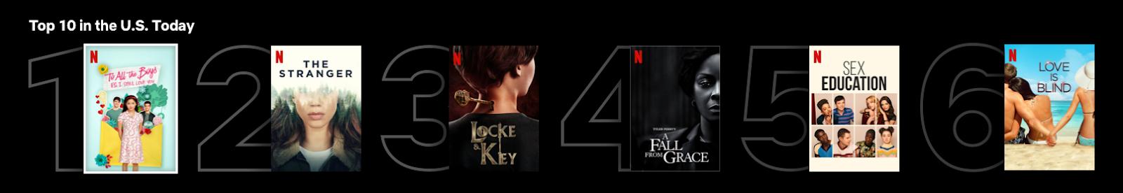Netflix Top 10 1