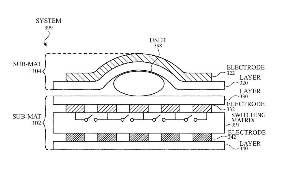 Apple smart bedding mattress blanket sleep tracking patent