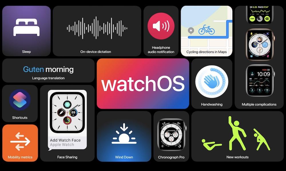 watchOS 7 Featured