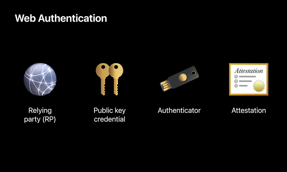 Web Authentication Keys