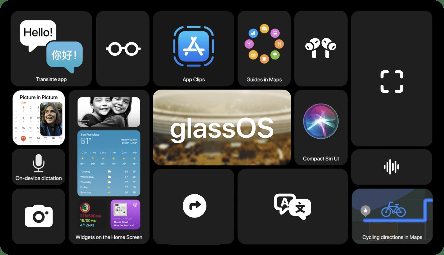 Apple glassOS concept