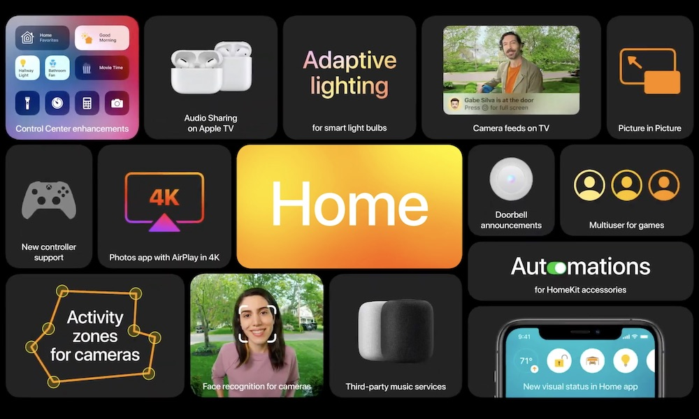 New Features in tvOS 14 for Your Smart Home