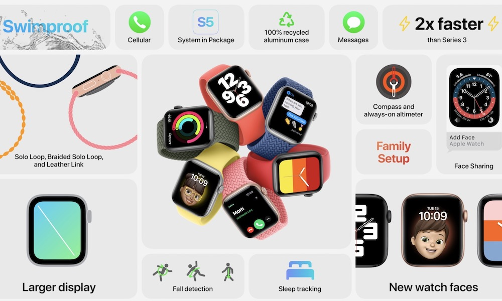 Apple Watch SE Overview