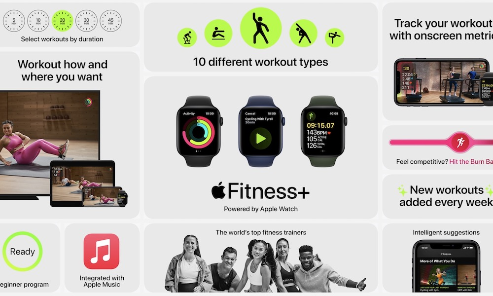 Fitness Plus Overview