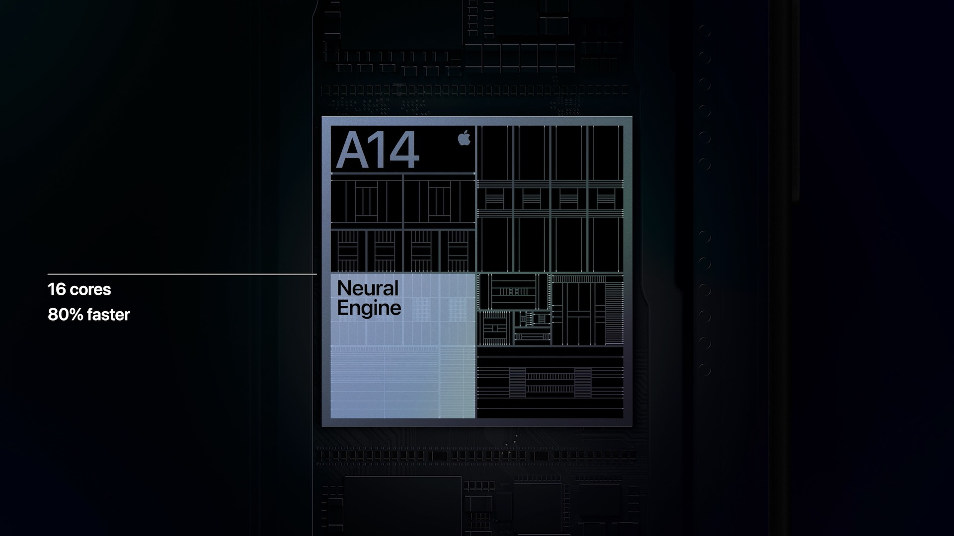 Neural Engine A14