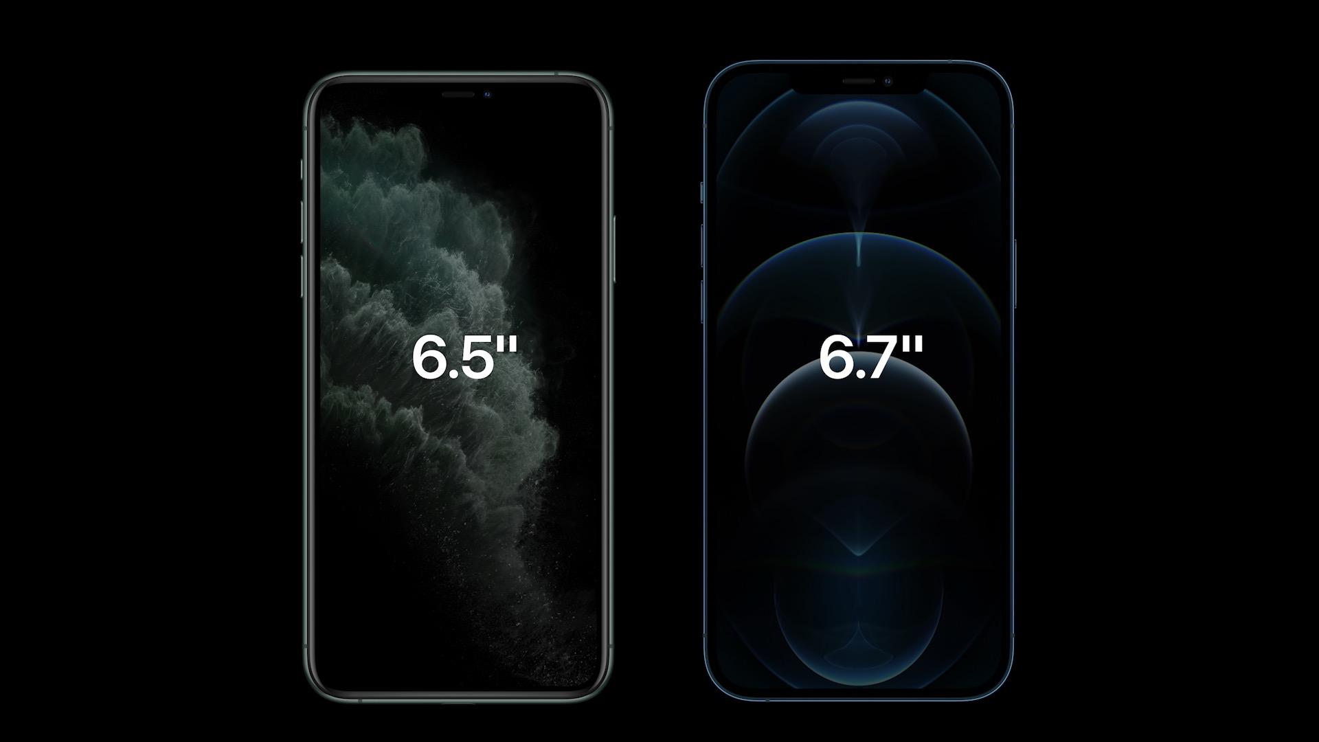 New Screen Sizes 12 Pro 2