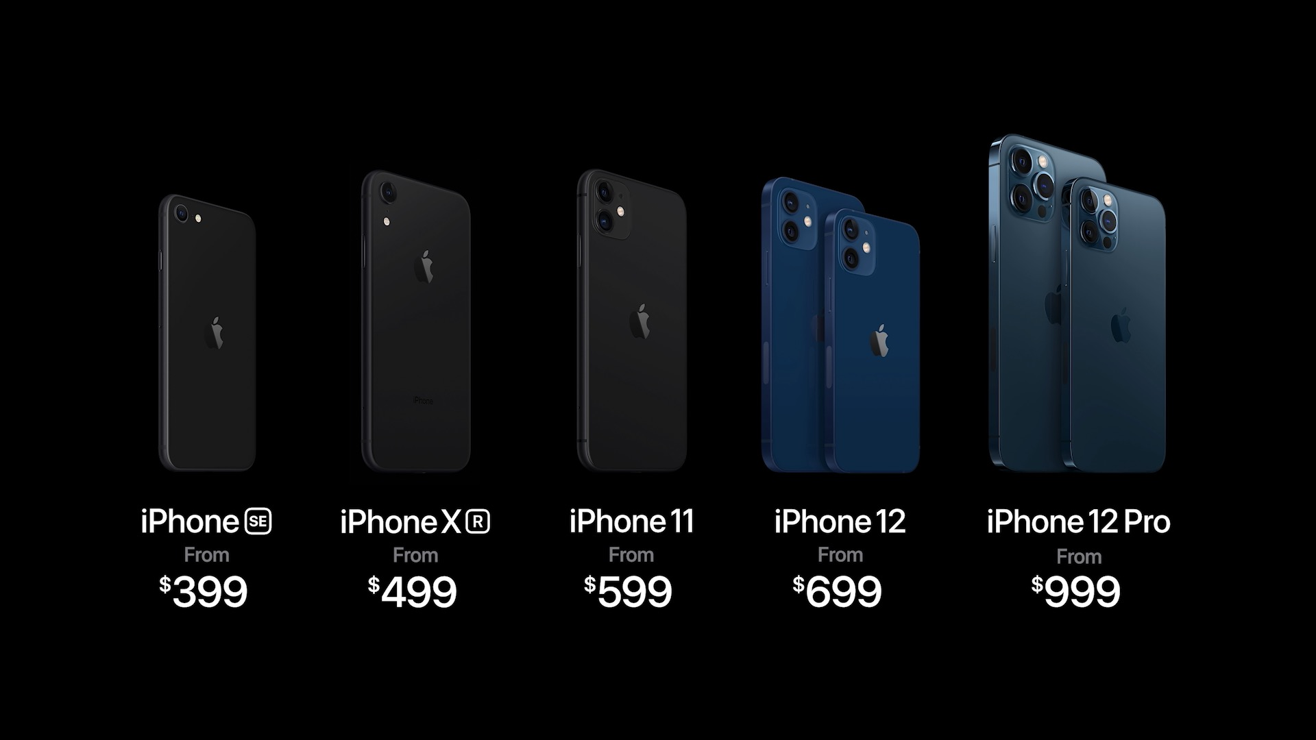New iPhone 12 Lineup