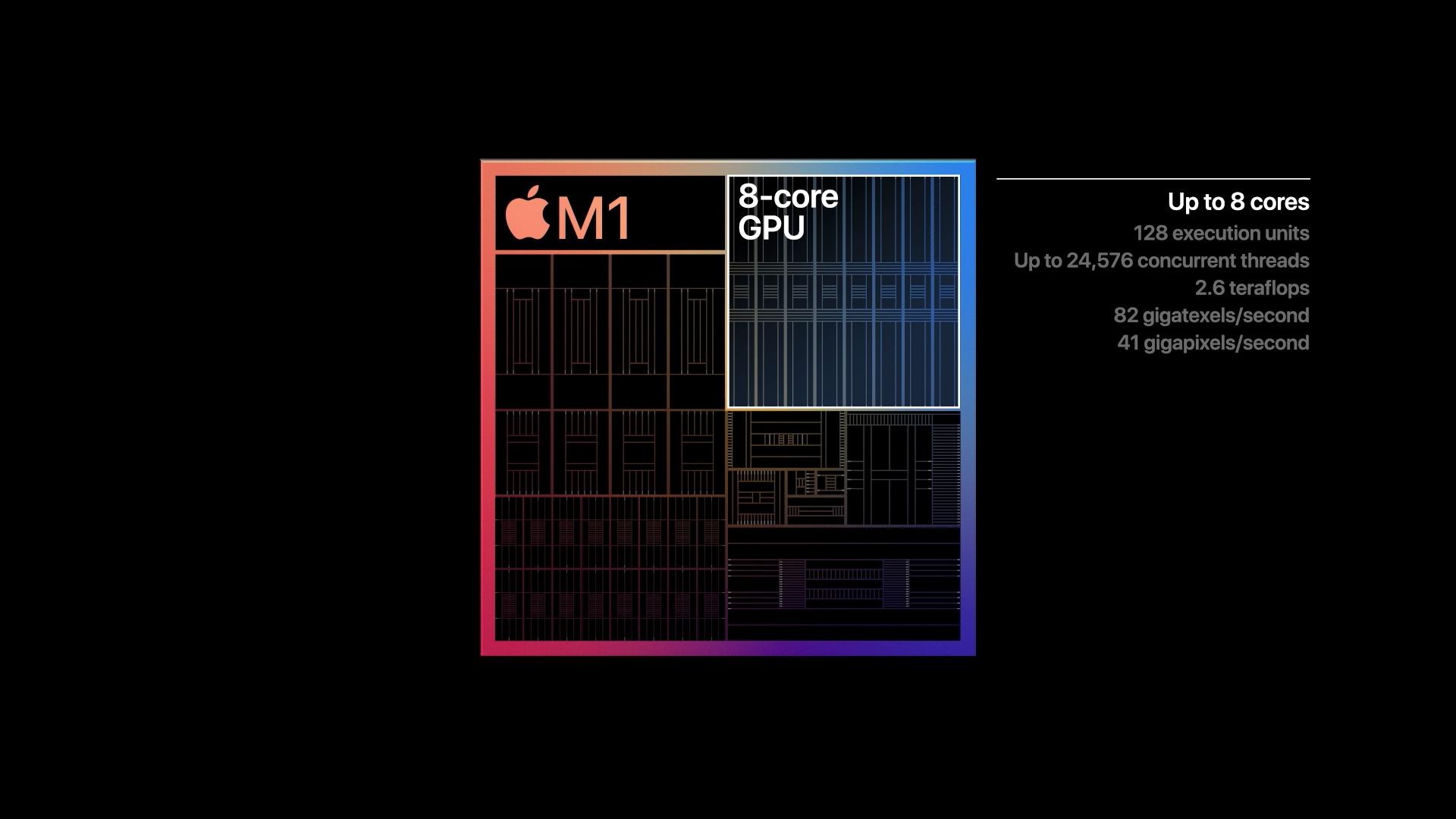 8 Core GPU M1
