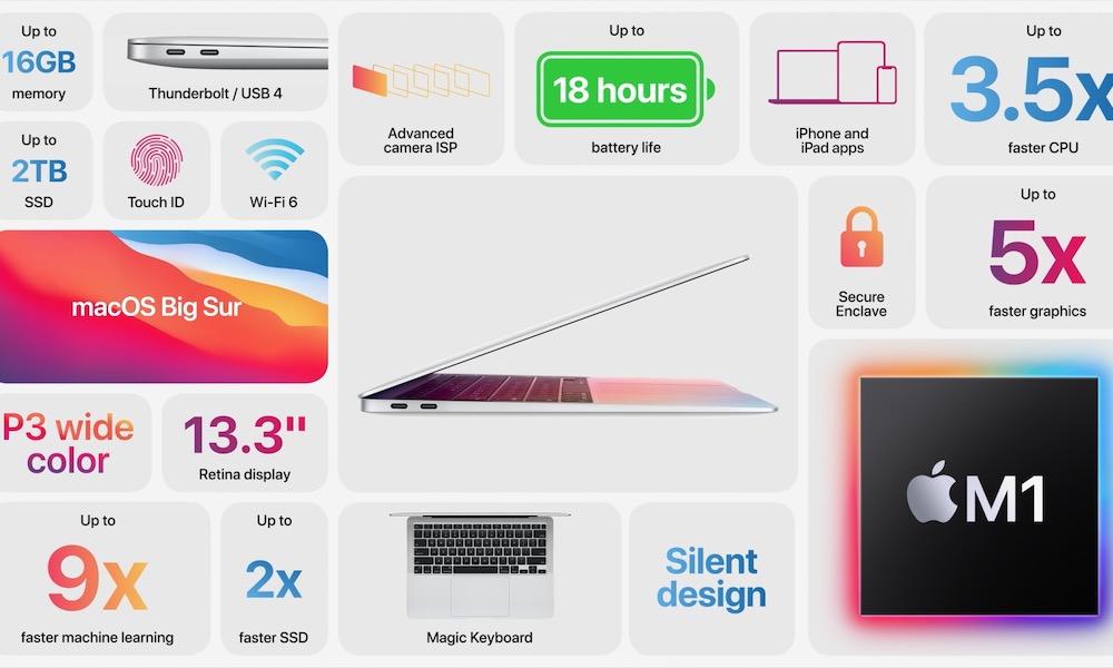 MacBook Air Features Hero M1