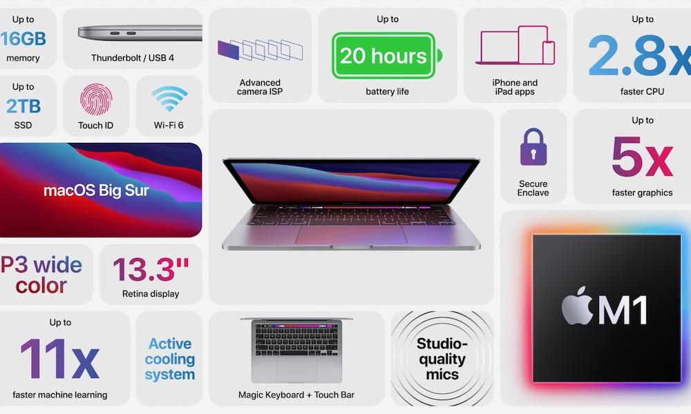 MacBook Pro M1 Features Hero