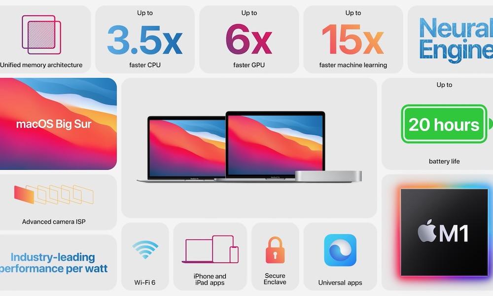 MacBook Family Features Hero1