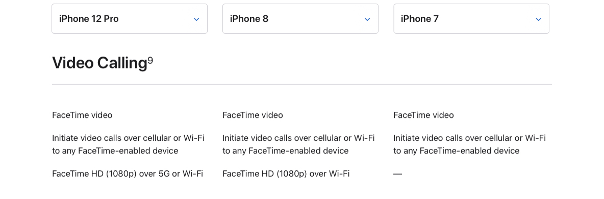 iPhone FaceTime HD Specs