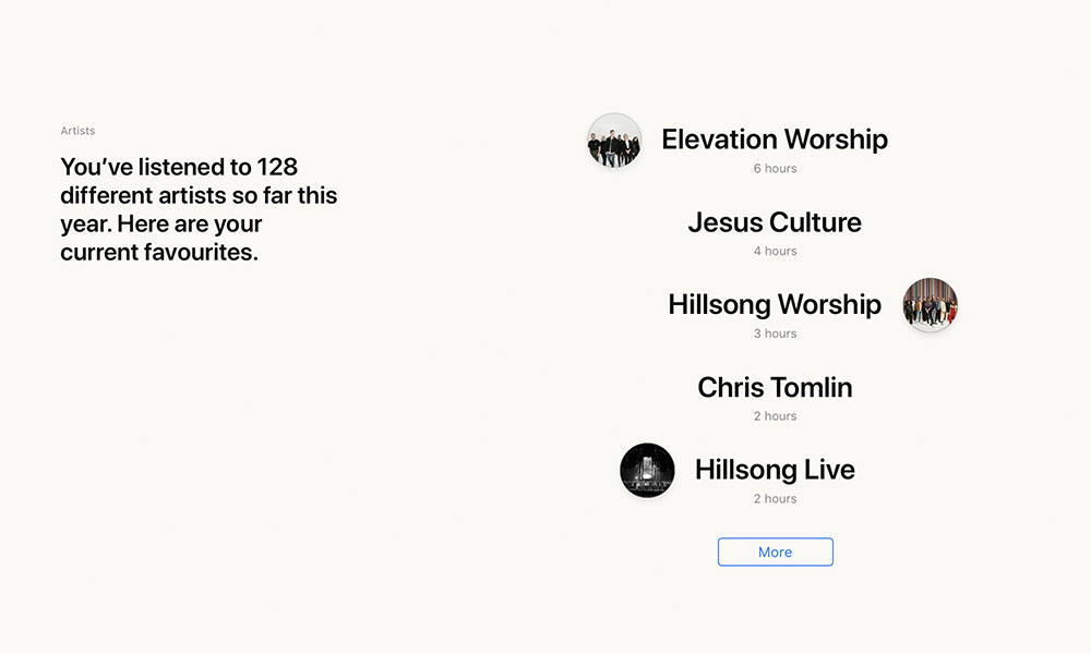 Apple Music Replay 2020 Top Artists