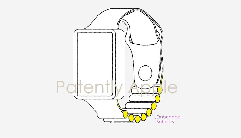 USPTO Apple Watch Band Patent with Batteries