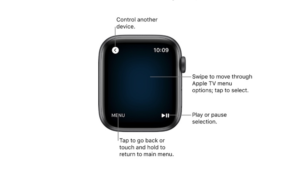 Remote App for Apple Watch