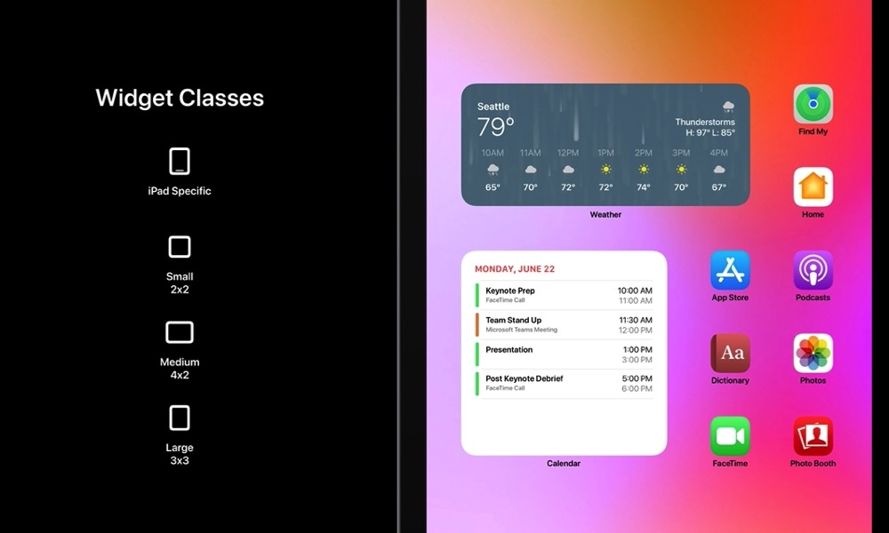 Widgets on iPadOS 15 Concept 1147
